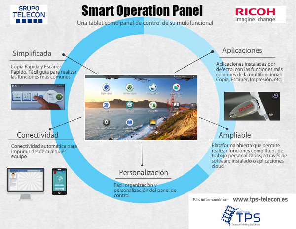 Imagen Ricoh Smart Operation Panel o tablet de ricoh
